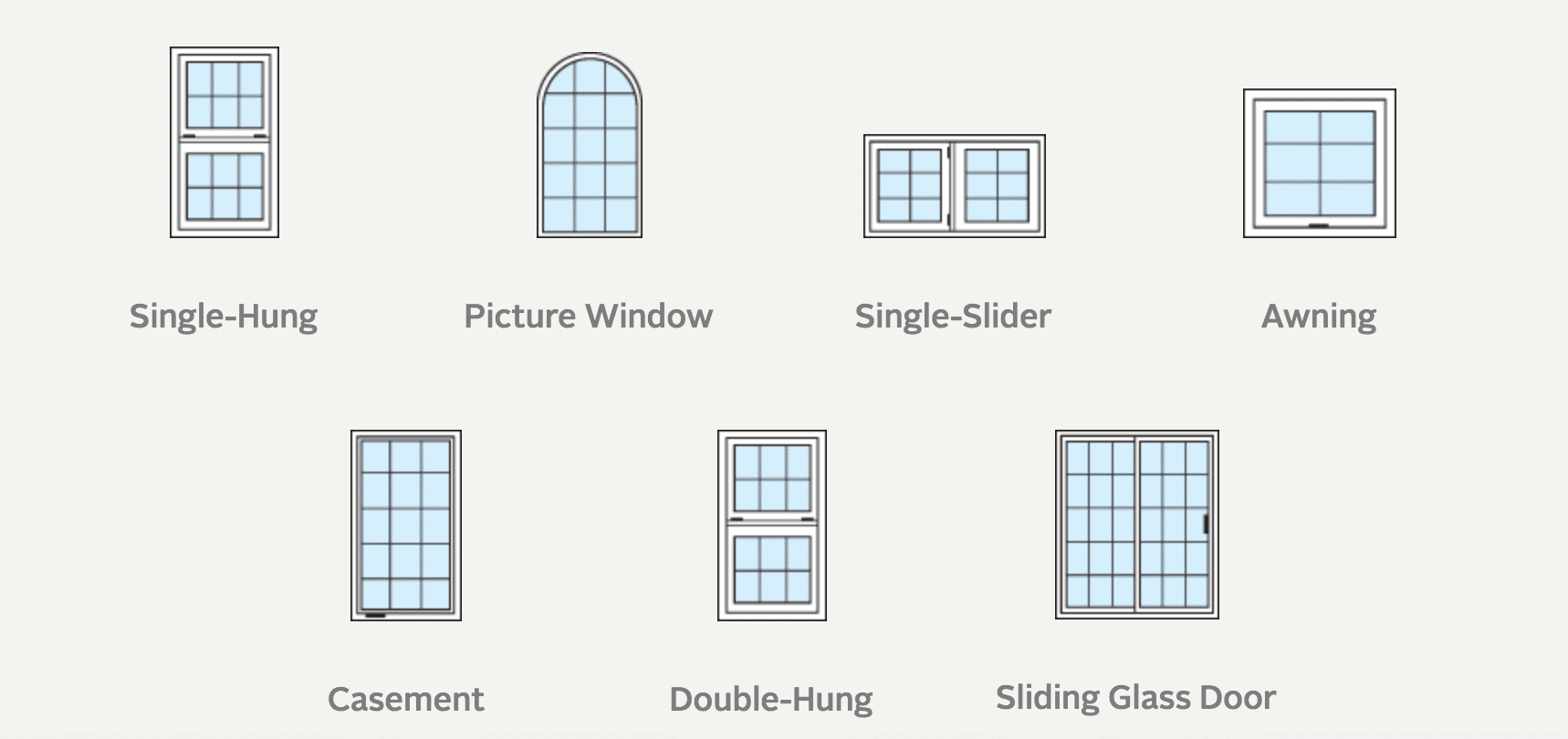 Sierra Remodeling window types