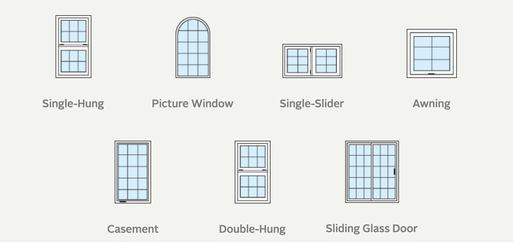 Sierra Remodeling Window Types